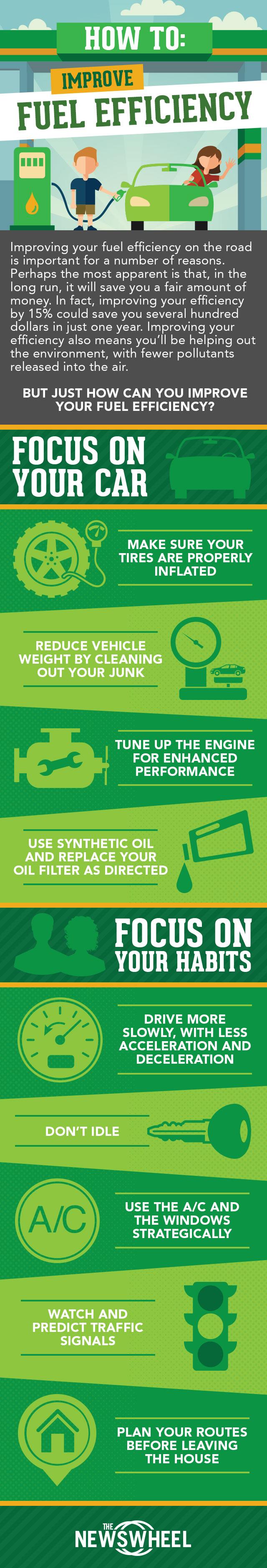 FuelEfficiencyInfographic-2.jpg
