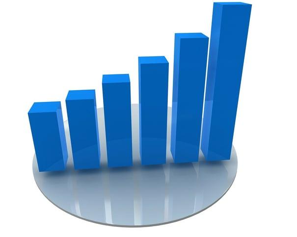 increasing_productivity