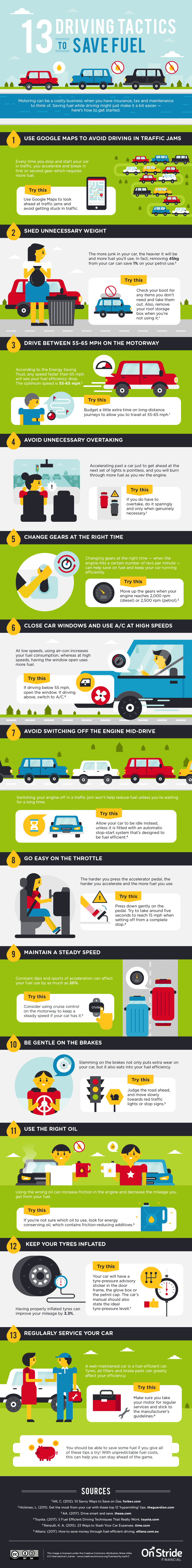 Driving techniques that boost your fleet fuel economy an interesting infographic 2.png
